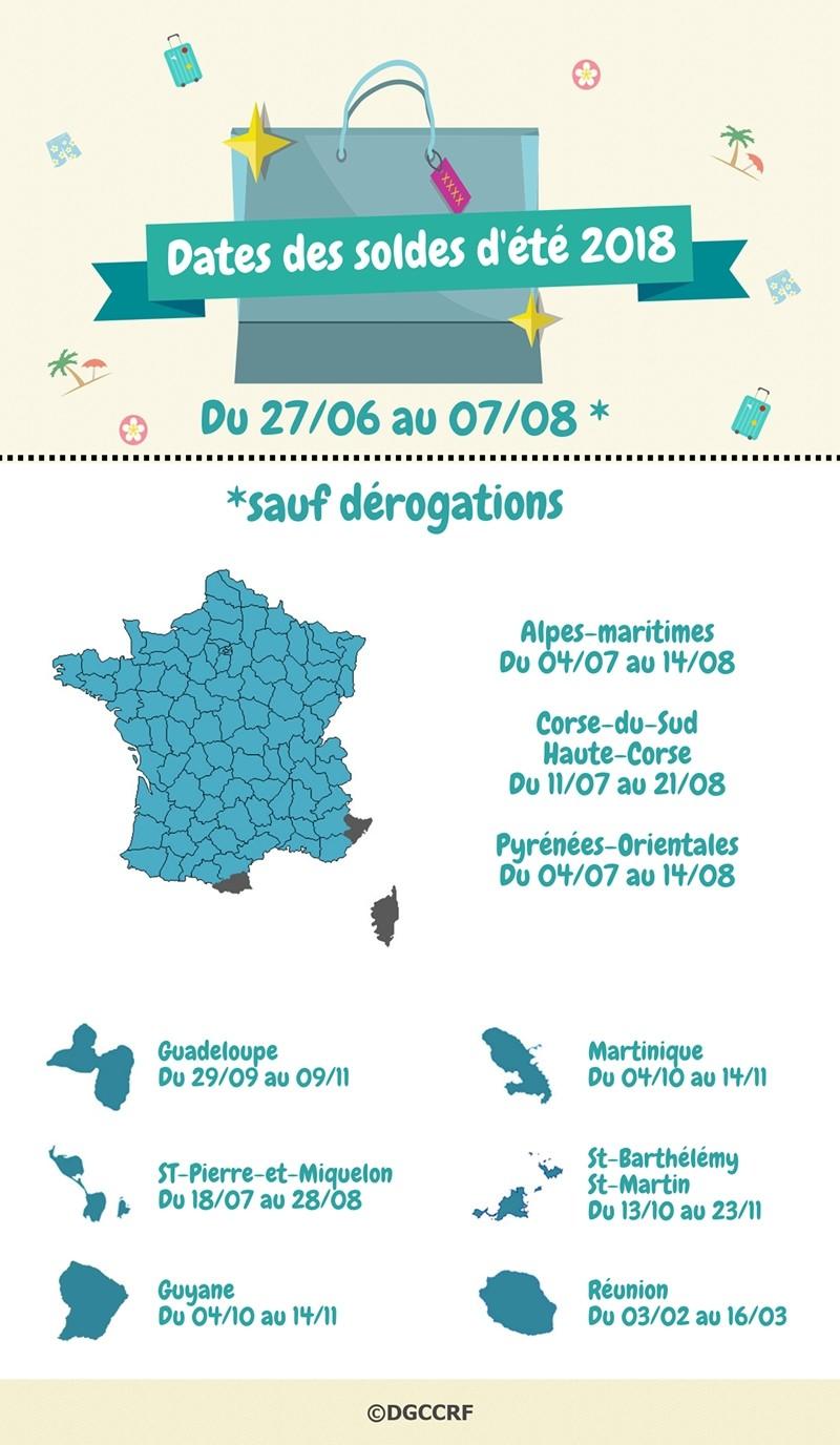 2018法国夏季打折季